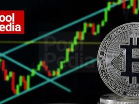 بازار بیت کوین